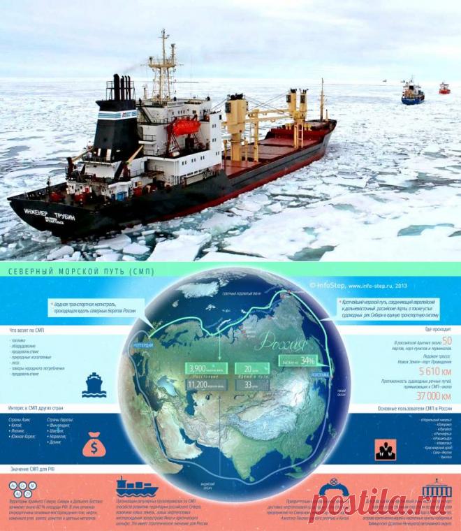 Не к добру: США заявили о своих правах на Северный морской путь
