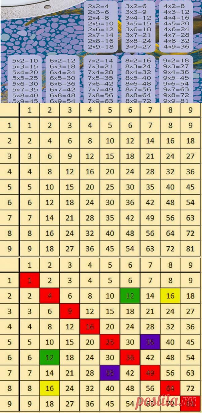 Вот как научить  таблице умножения за 1 раз и на всю жизнь. - Калейдоскоп чудес