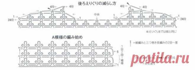 Интересные японские жакетики крючком и схемы   Вязалки Веселого Хомяка   Яндекс Дзен