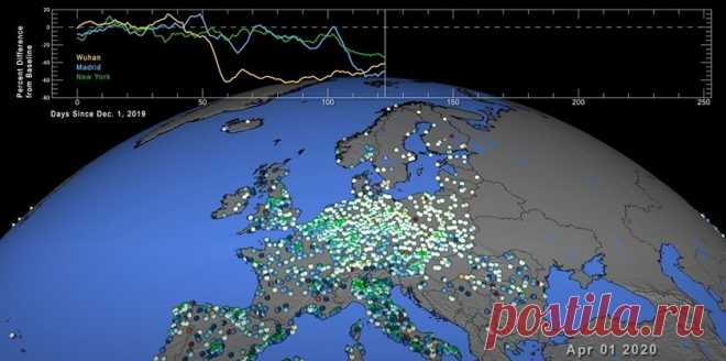 18.11.20-NASA показало пользу от COVID-19. Как очистилась планета - Hi-Tech Mail.ru
