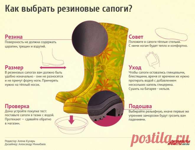 Как выбрать резиновые сапоги и правильно ухаживать за ними. Инфографика