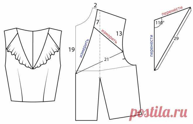 Моделирование воланов   pokroyka.ru-уроки кроя и шитья