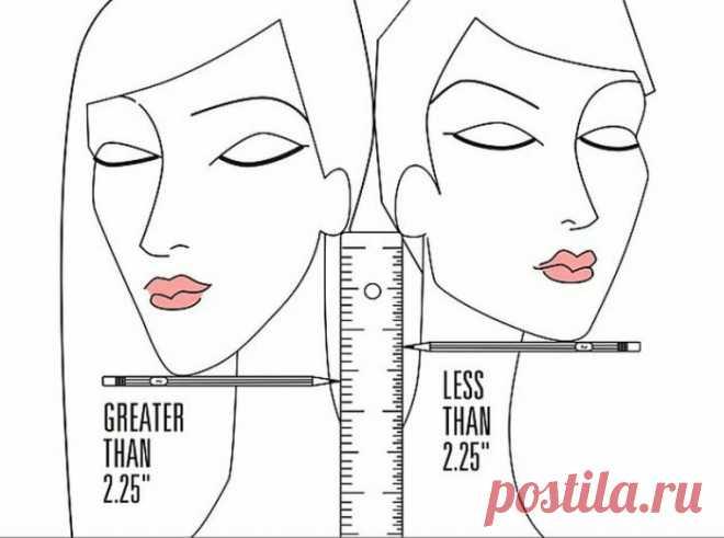 Правило «6 см»: легкий способ определить, какая длина волос подходит именно вам | ДАМсовет | Яндекс Дзен