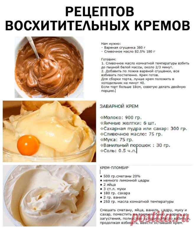 Десертные крема