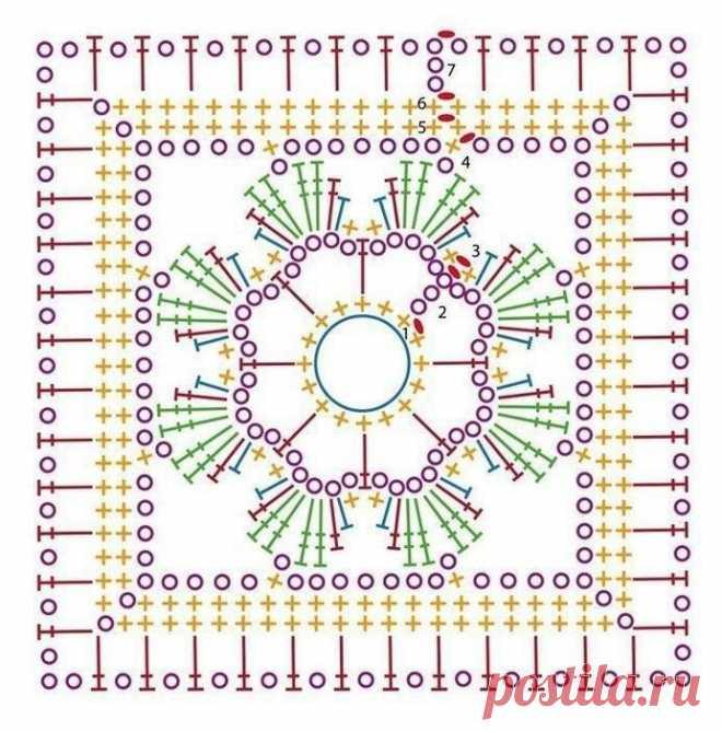 Мотивы для вязания крючком (УЗОРЫ КРЮЧКОМ) – Журнал Вдохновение Рукодельницы