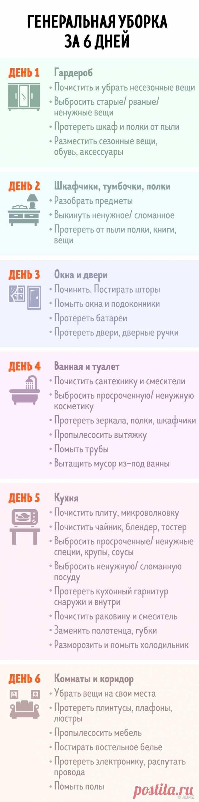 7 таблиц, с которыми уборка в доме перестанет быть чем-то страшным