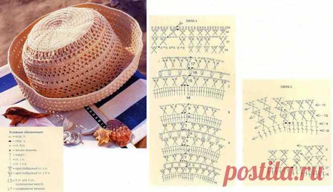 Пляжная шляпа своими руками. Схемы и описания вязания - Блог интернет-магазина