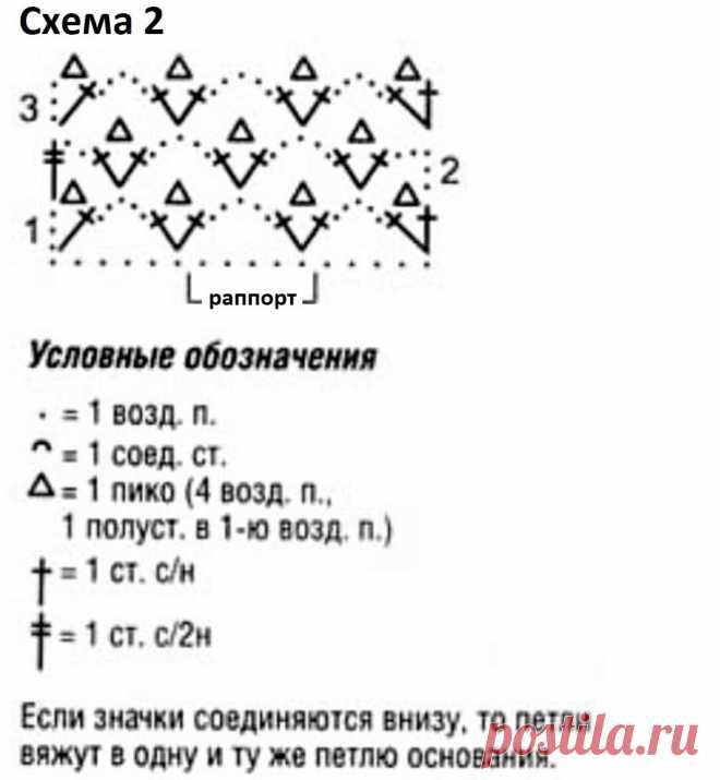 Красивые ажурные джемперы с короткими рукавами (с описанием вязания)   Идеи рукоделия   Яндекс Дзен