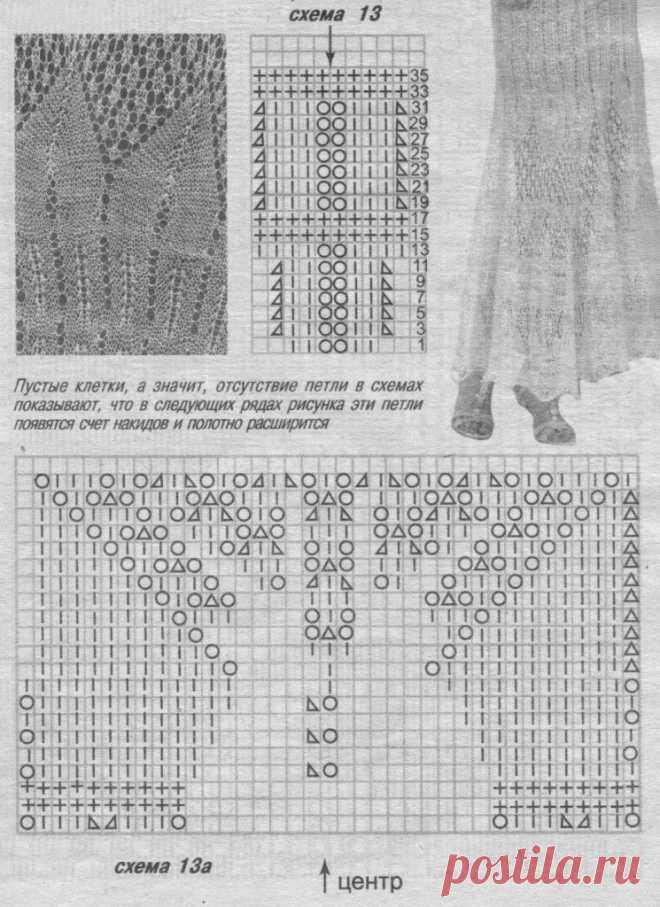 Вязание спицами ажурные юбки фото схема