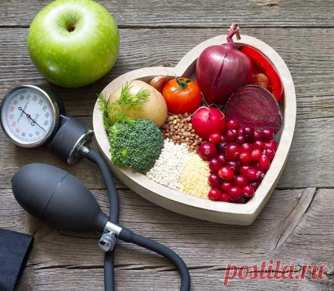 Безглютеновая диета: Чек-лист «Меню 2-хнедельной безглютеновой диеты» для скачивания | Кайдзен | Яндекс Дзен