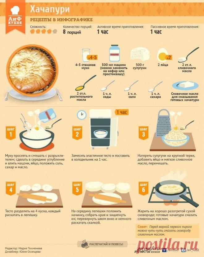 Как приготовить хачапури - Кухня - Аргументы и Факты
