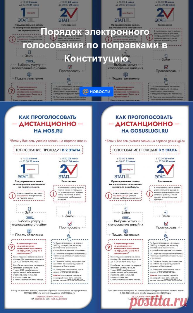 Порядок электронного голосования по поправками в Конституцию — Инфографика - Новости Mail.ru