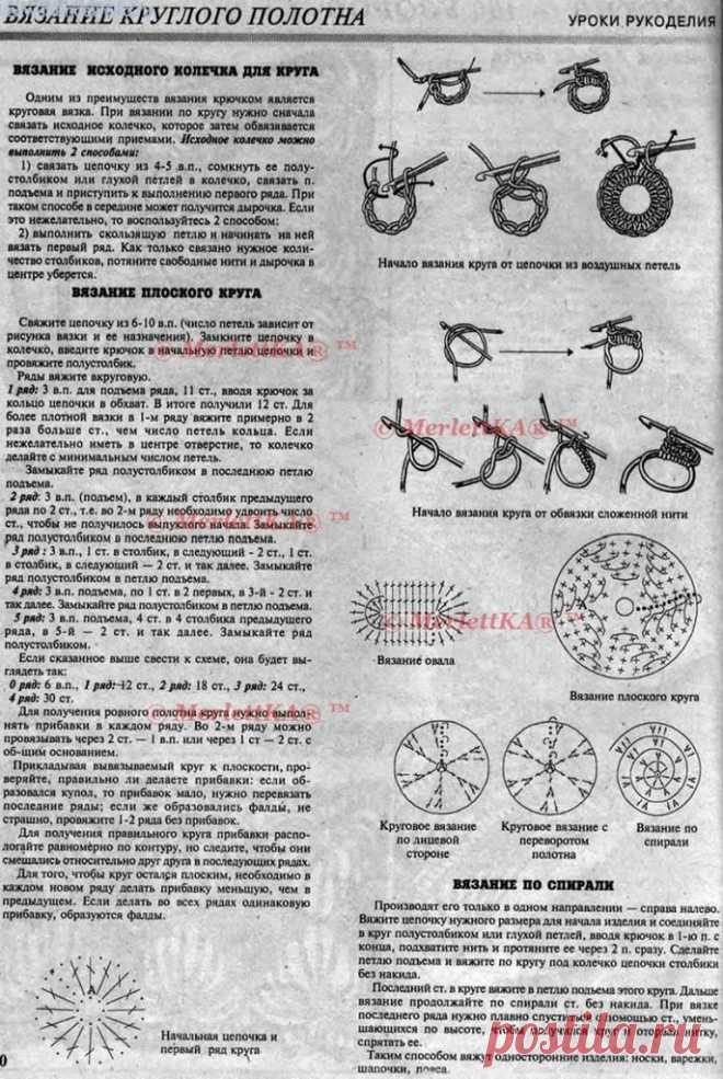 Каталог узоры для вязания крючком