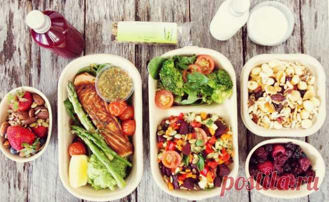 схема правильное питание