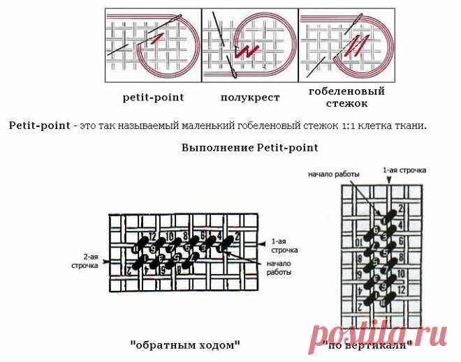 Петит-поинт - техника вышивания