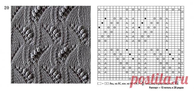 ТОП-30 красивейших узоров для вязания спицами   Факультет рукоделия   Яндекс Дзен