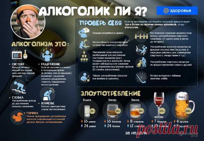 Алкоголик ли вы: проверьте себя - Здоровье Mail.ru