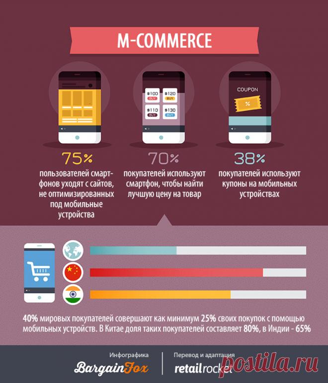 Ecommerce-инсайты: 58 фактов о том, как пользователи выбирают интернет-магазин и что влияет на решение о покупке – Retail Rocket