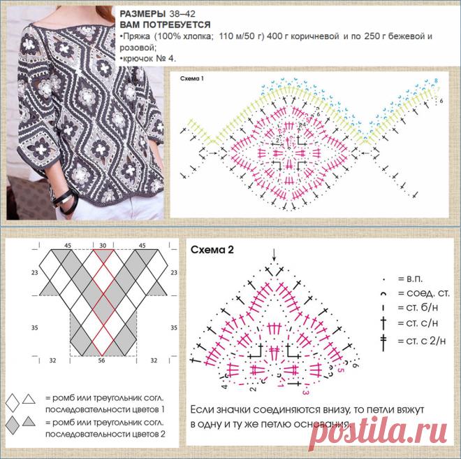 Простые интересные модели, связанные бабушкиным квадратом - вязание крючком   МНЕ ИНТЕРЕСНО   Яндекс Дзен