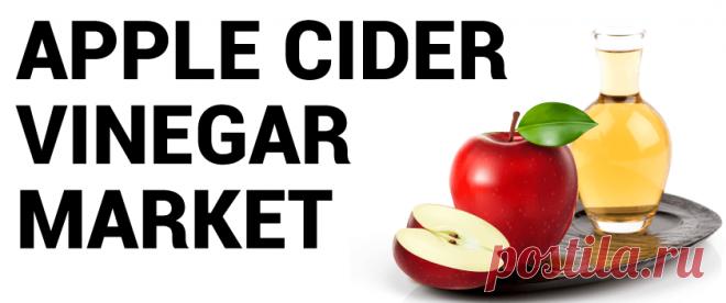 Apple Cider Vinegar Market Size, Trends & Growth [2021-2028]