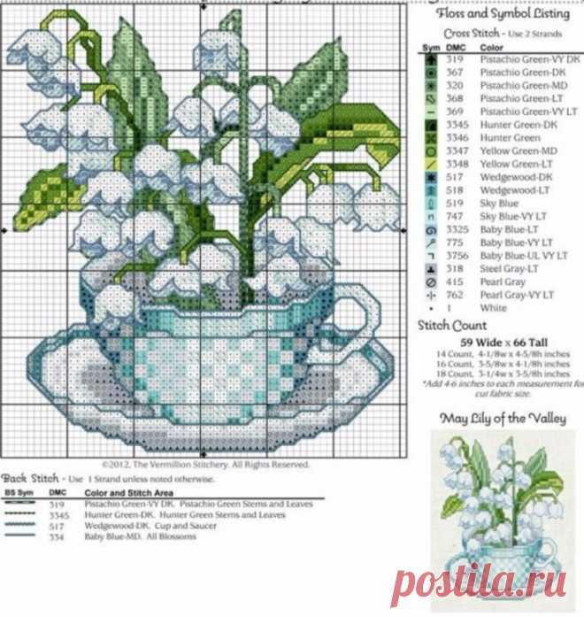 Gallery.ru / чашка с букетом - Чашки с букетом - Olya7373