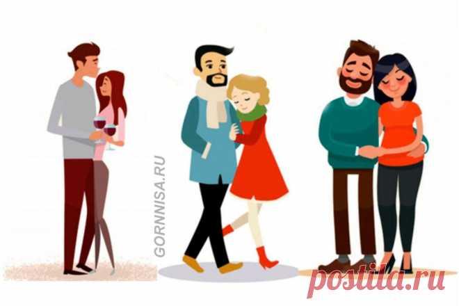 Тест - Что для Вас идеальный брак   ГОРНИЦА   выбери и узнай