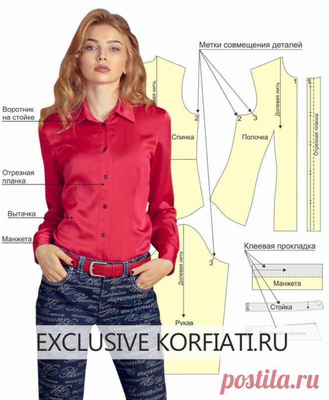 Рубашка и блузка - детали, термины, различия Школа шитья Корфиати