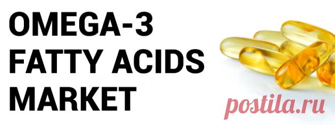 Omega-3 Fatty Acids Market Size, Share, Growth | Forecast [2020-2027]