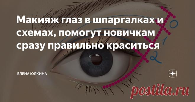 Макияж глаз в шпаргалках и схемах, помогут новичкам сразу правильно краситься Я решила схитрить за вас и сделать шпаргалку с самыми важными схемами в макияже глаз! Как делать глаза выразительными