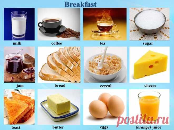 Картинка продукты питания с надписью на английском, картинки