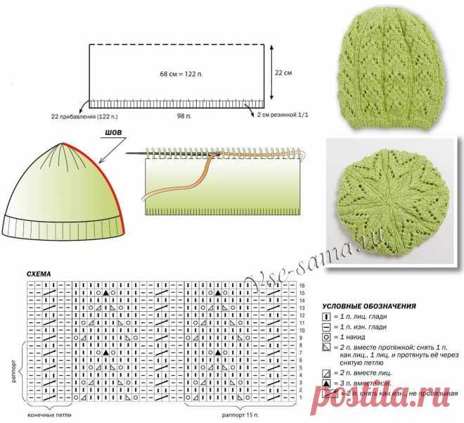 Схема вязания шапки спицами начинающих