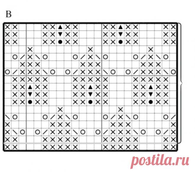 Изнаночная гладь + рельефно-ажурные узоры. Вязание спицами   Марусино рукоделие   Яндекс Дзен