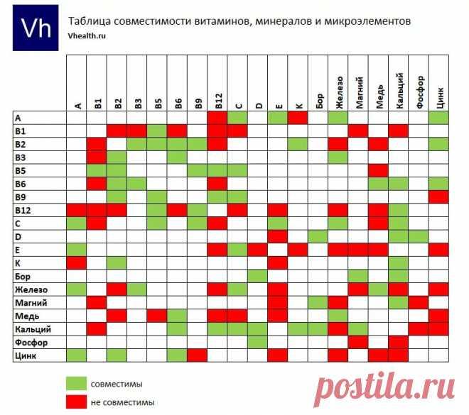 с чем не сочетаются препараты железа: 2 тыс изображений найдено в Яндекс.Картинках