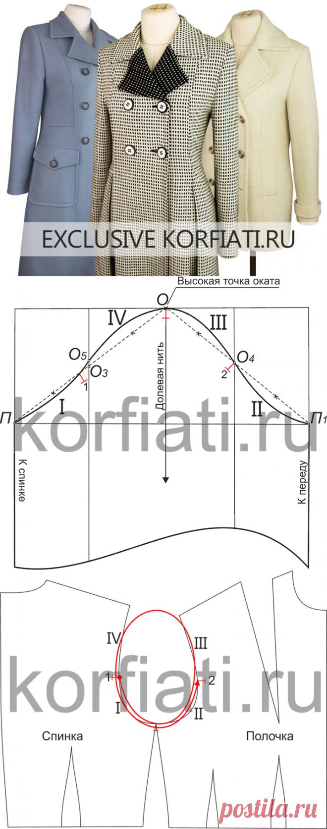 Контрольные метки по окату рукава и пройме - советы А. Корфиати