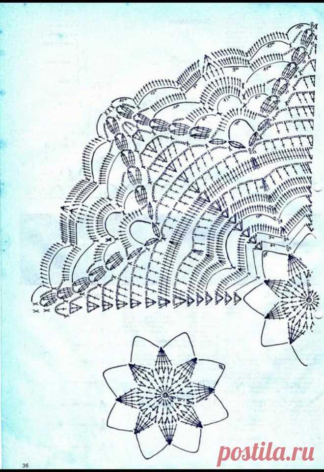 (135) Hafida Crochet