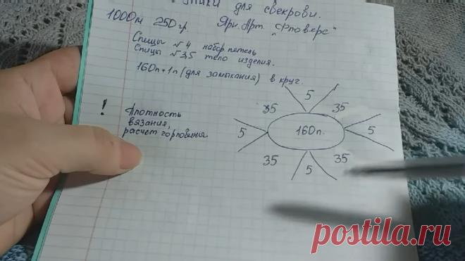 Вязание-релакс: реглан сверху без расчетов | Дневник вязальщицы | Яндекс Дзен