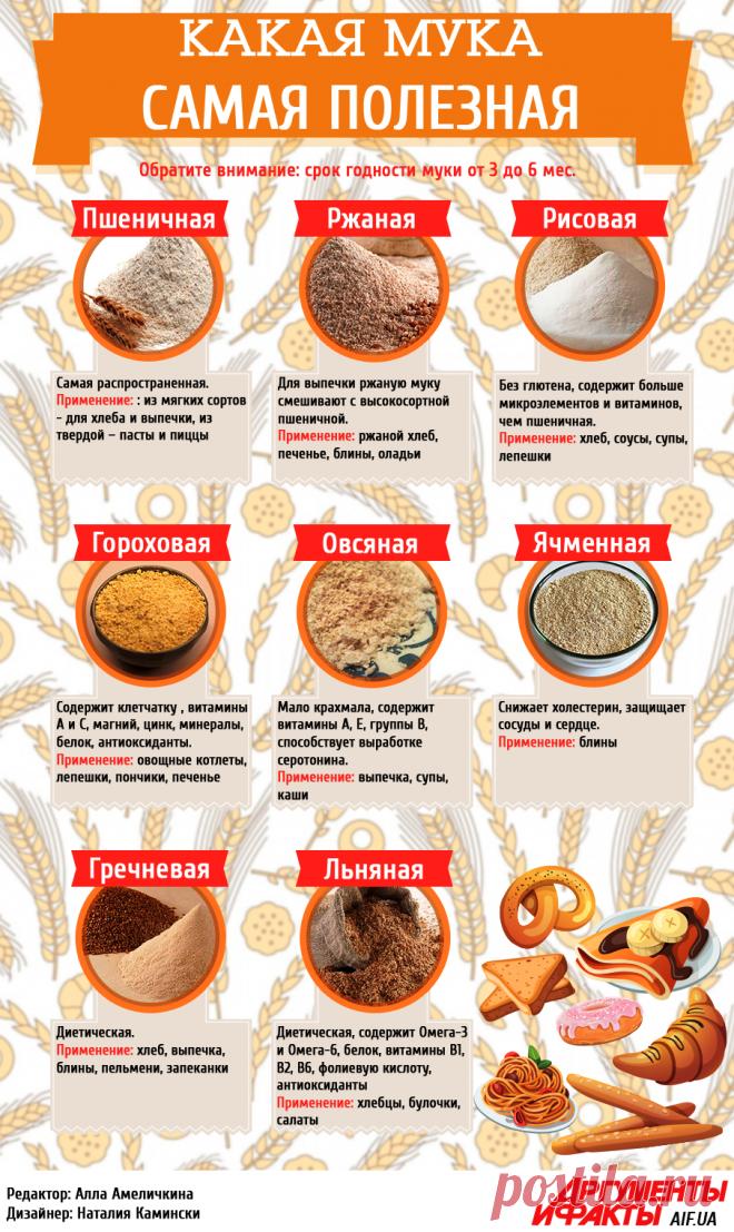 какую муку использовать для диеты
