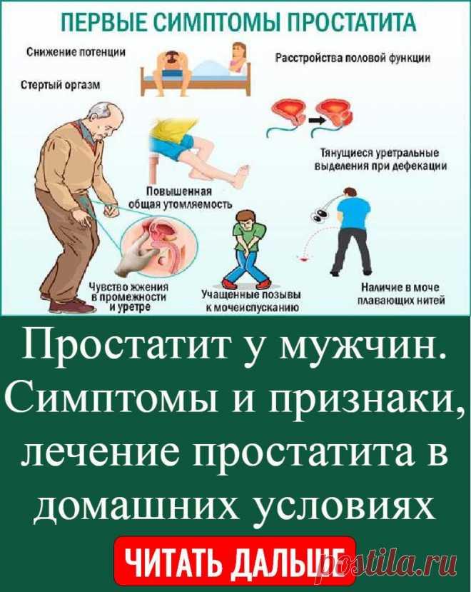 признаки вялотекущего простатита