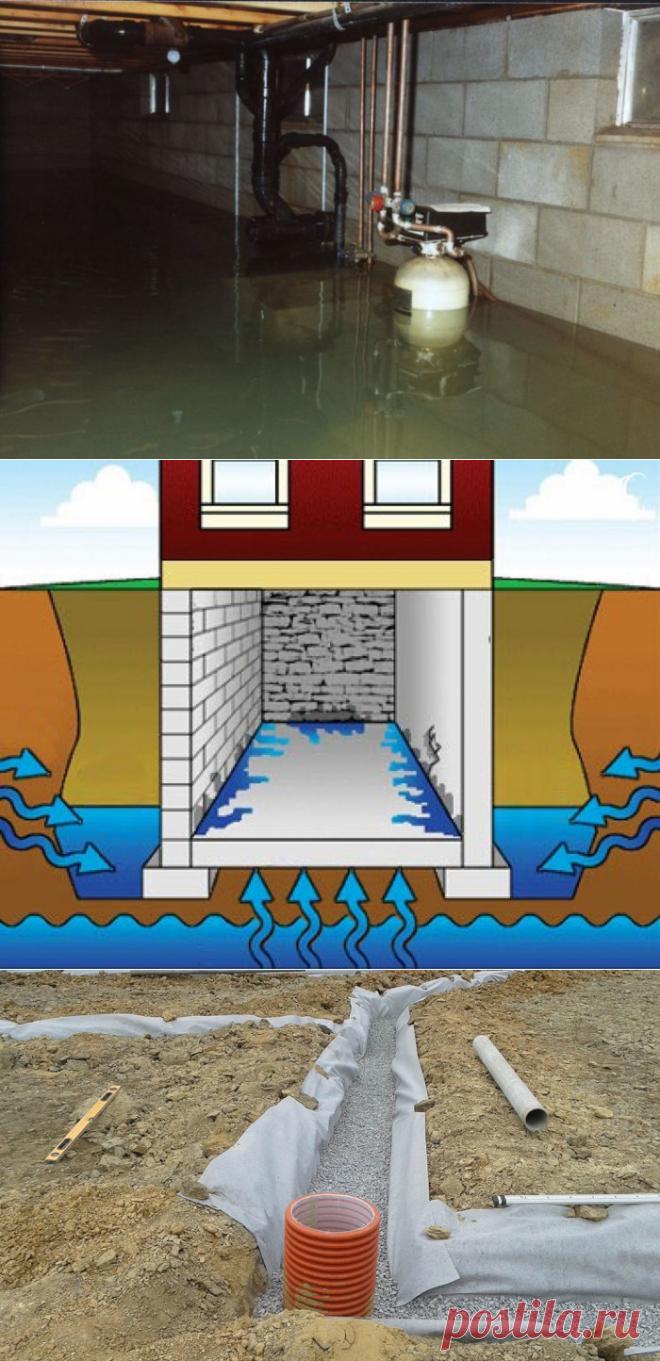 устранить воду в подвале