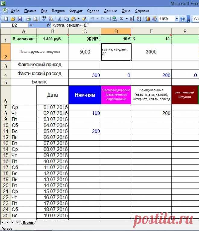 Форма журнала для ведения домашней бухгалтерии бухгалтер по продуктам питания в бюджетной организации