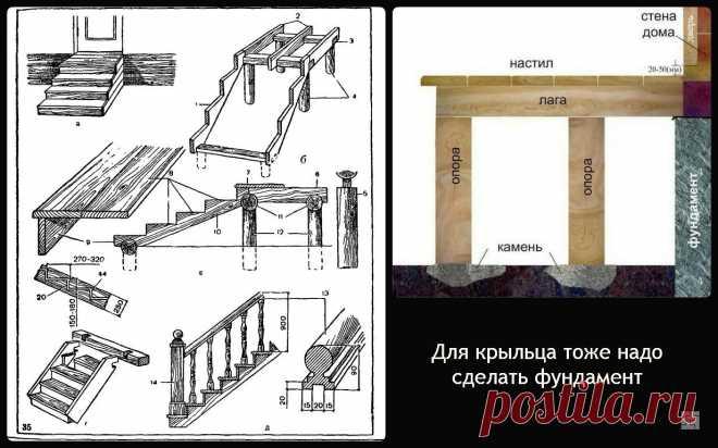 как построить крыльцо своими руками пошаговая инструкция