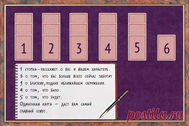 Бесплатное гадание на отдаленное будущее на простых картах гадания онлайн на игральных картах расклад