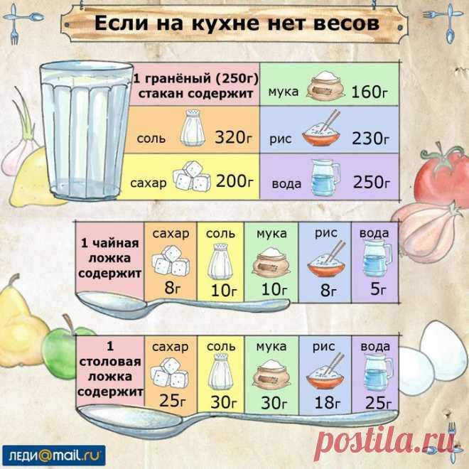 Как отмерить без весов, самостоятельно в домашних условиях порцию муки весом грамм, гр, г, используя имеющиеся на кухне столовые приборы и посуду.